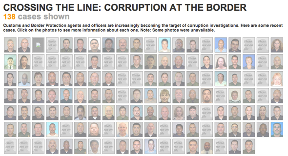 Crossing the Line: Corruption at the Border
